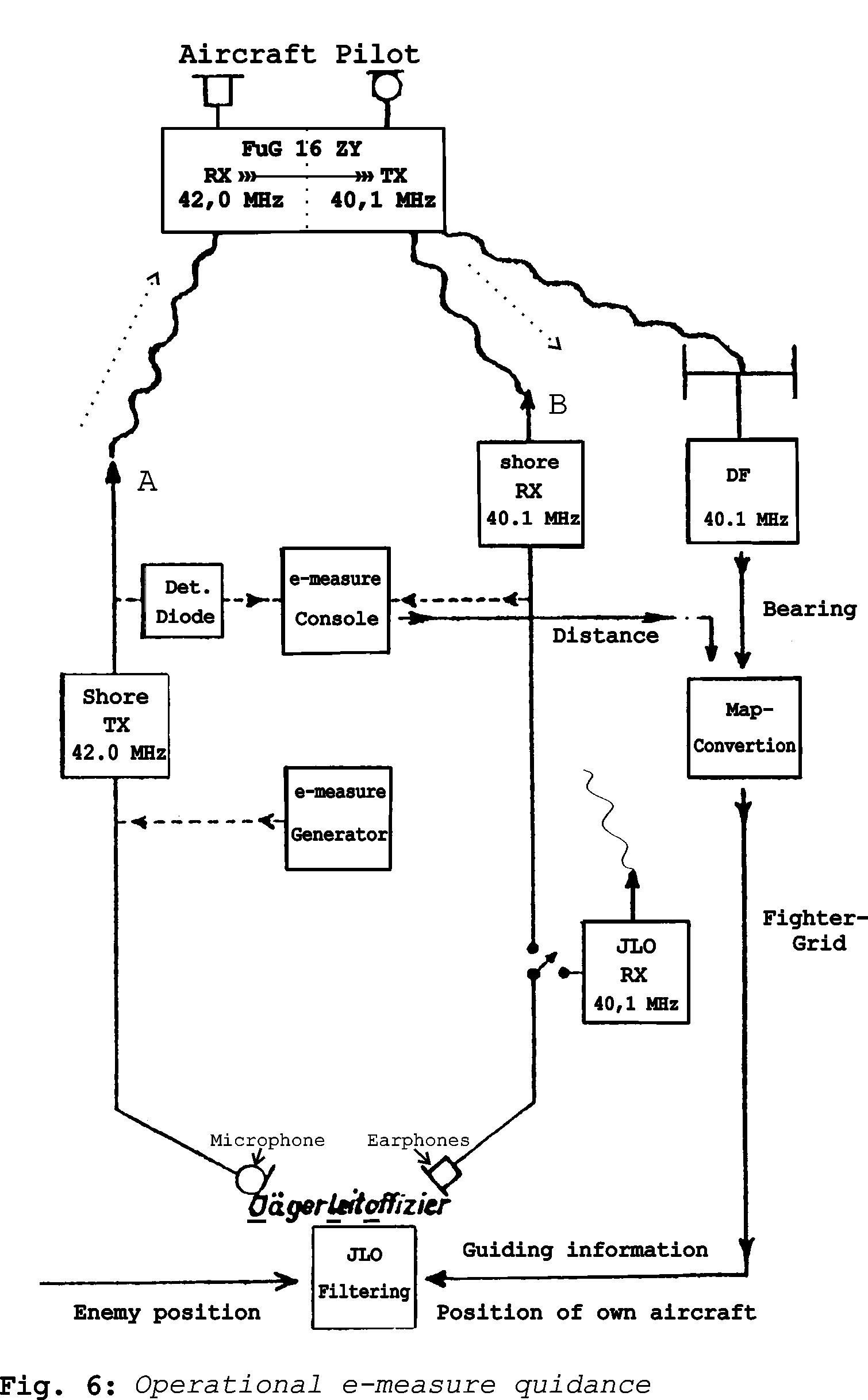 potentiometer til bas