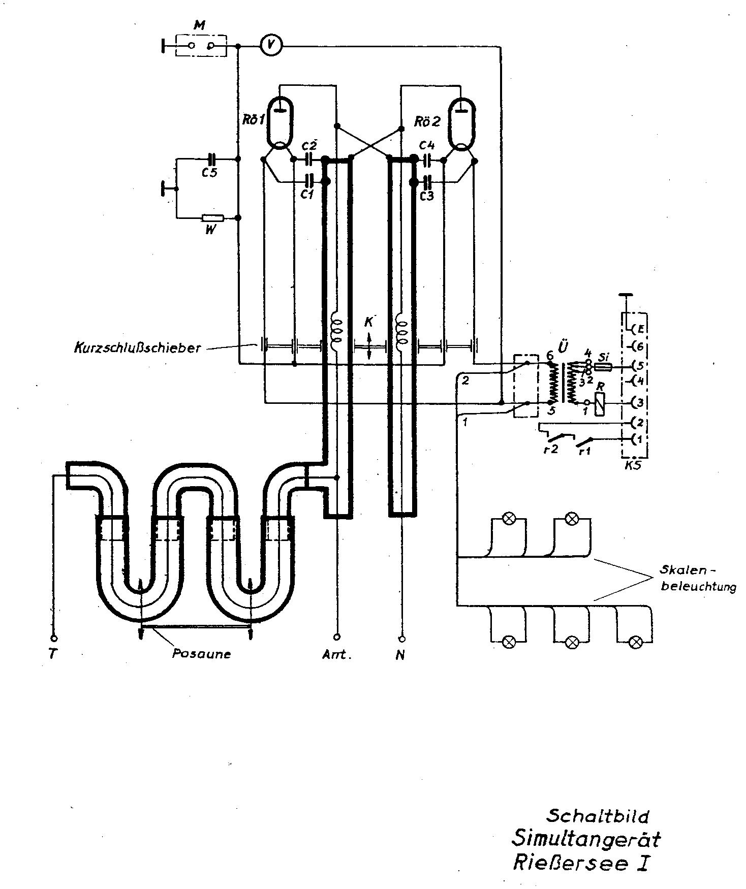wassermann survey
